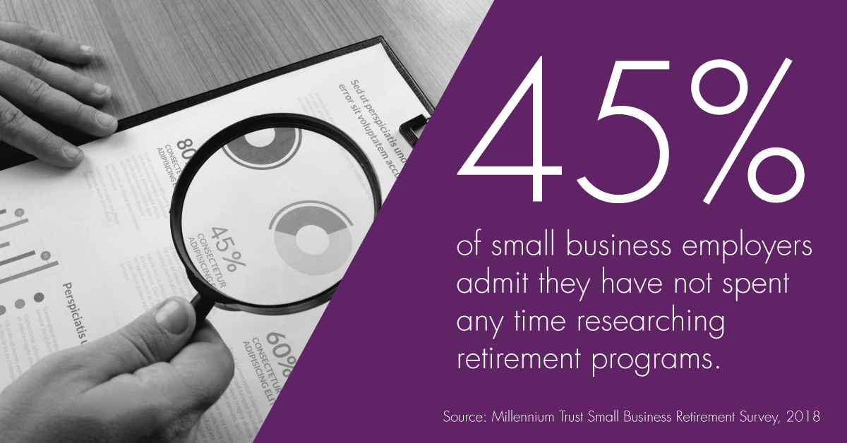 45% of small businesses do not have retirement plans for employees
