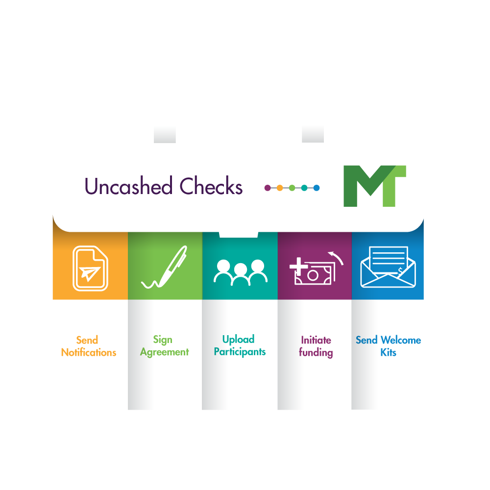 How we can help with uncashed checks
