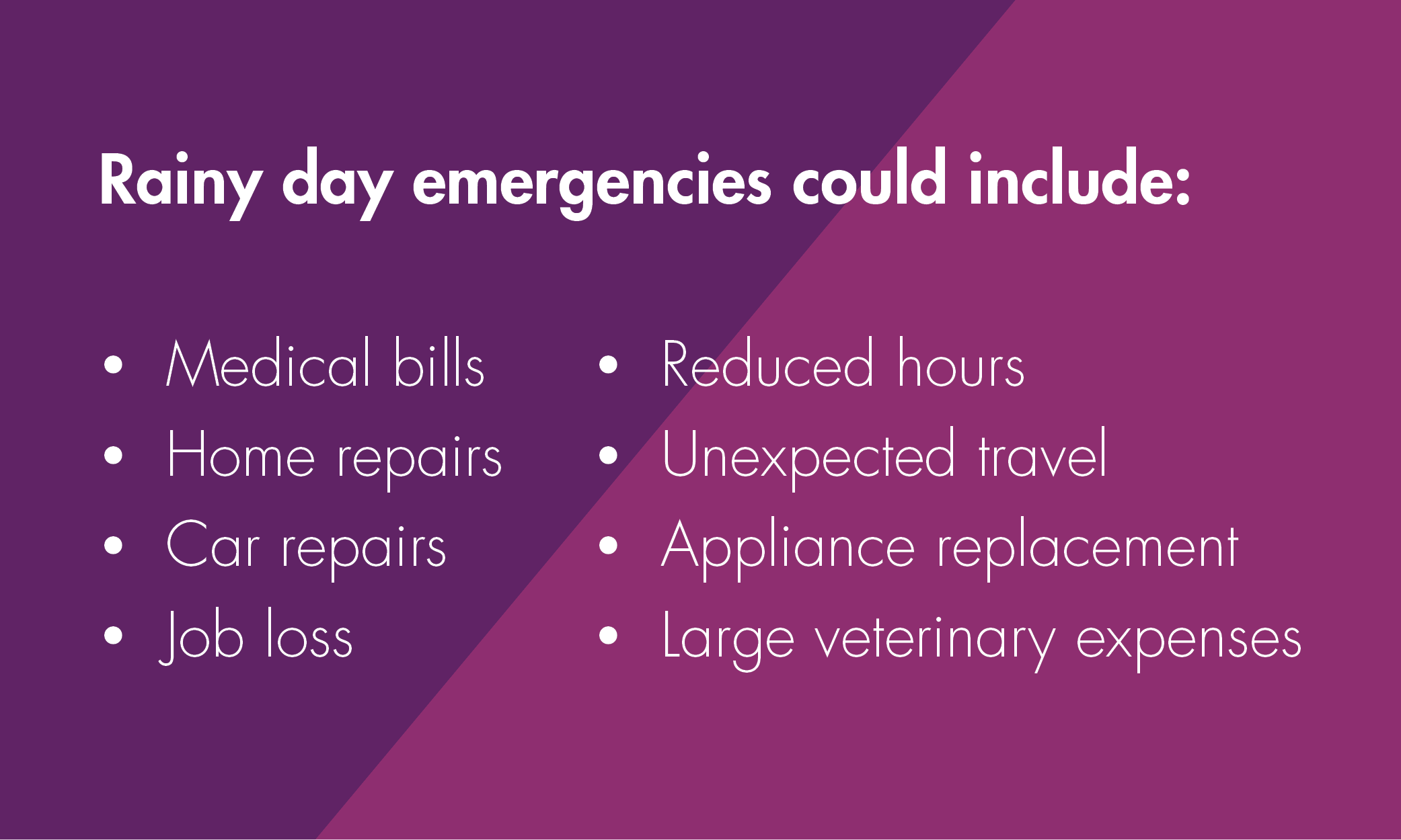 List of emergencies that you should save for